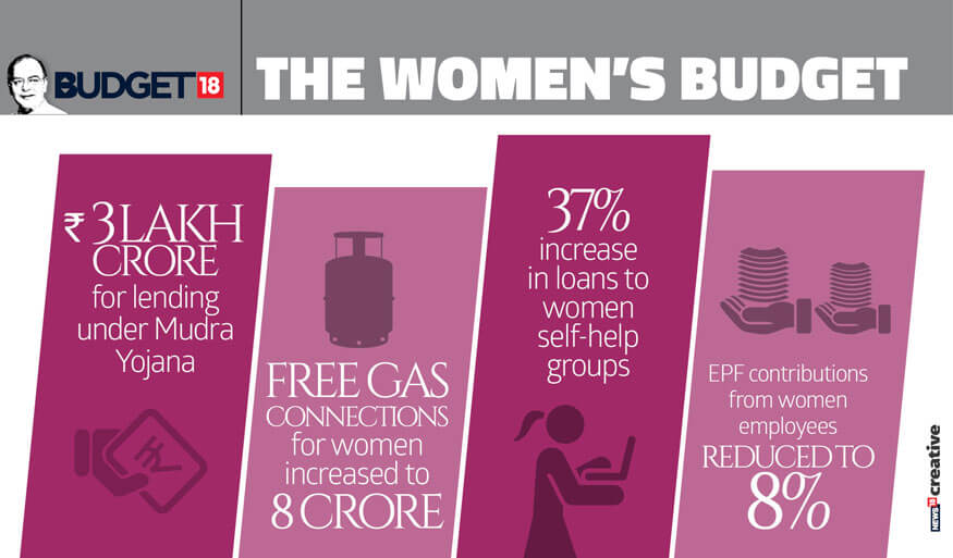 The Women's Budget (1)